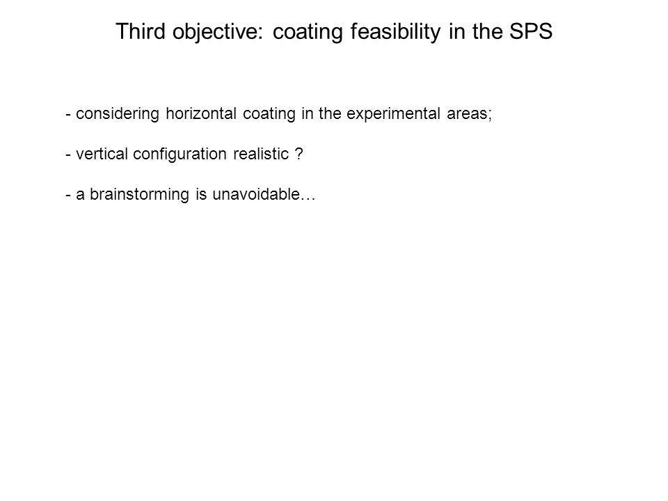 Third objective: coating feasibility in the SPS - considering horizontal coating in the experimental areas; - vertical configuration realistic ? - a b