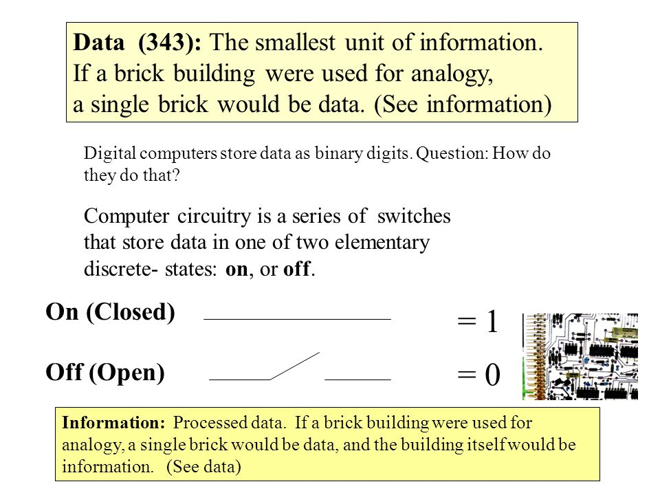 = 0 = 1 Off (Open) On (Closed) Data (343): The smallest unit of information. If a brick building were used for analogy, a single brick would be data.