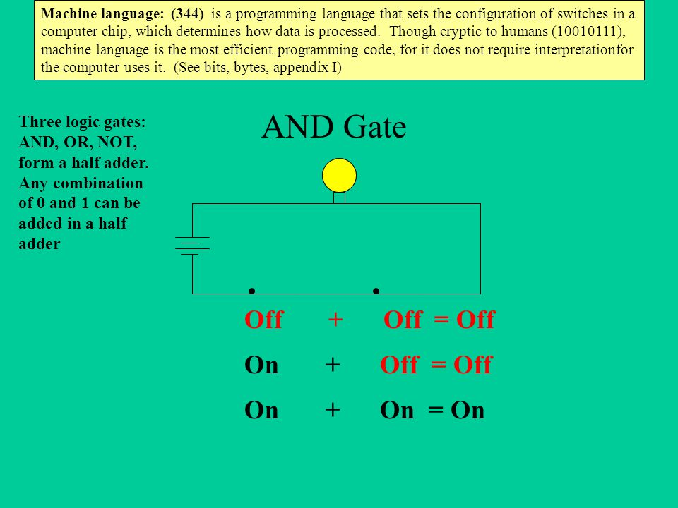 On + Off = Off Off + Off = Off On + On = On AND Gate Machine language: (344) is a programming language that sets the configuration of switches in a co