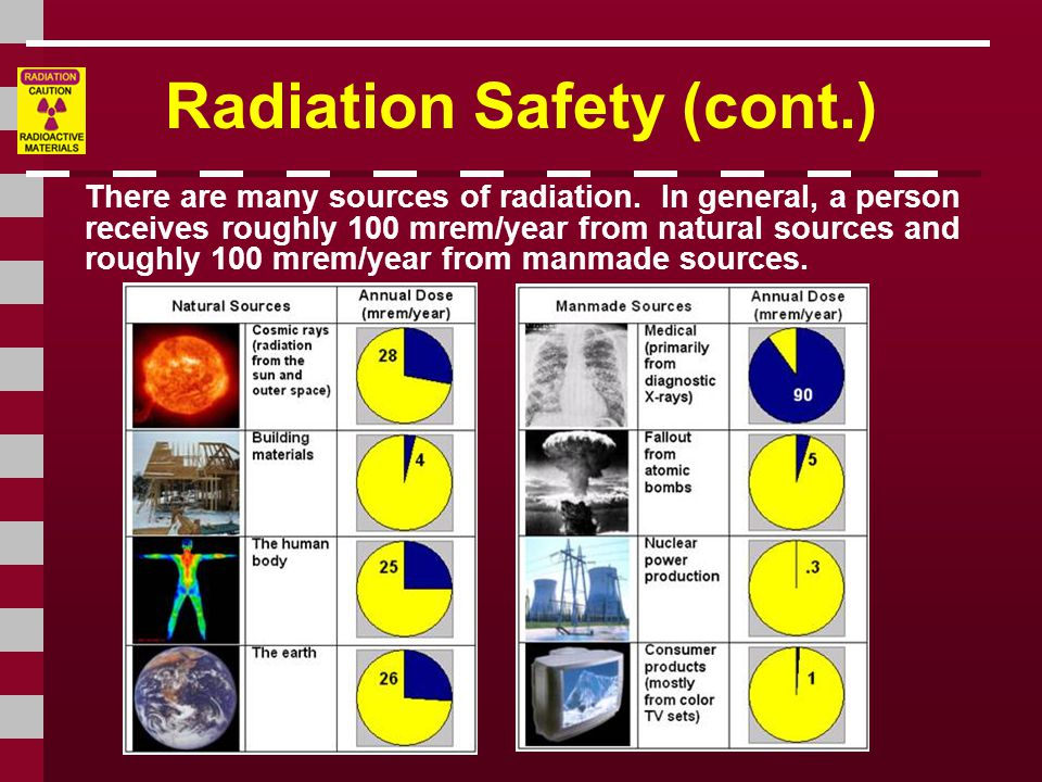 Radiation Safety (cont.) There are many sources of radiation.