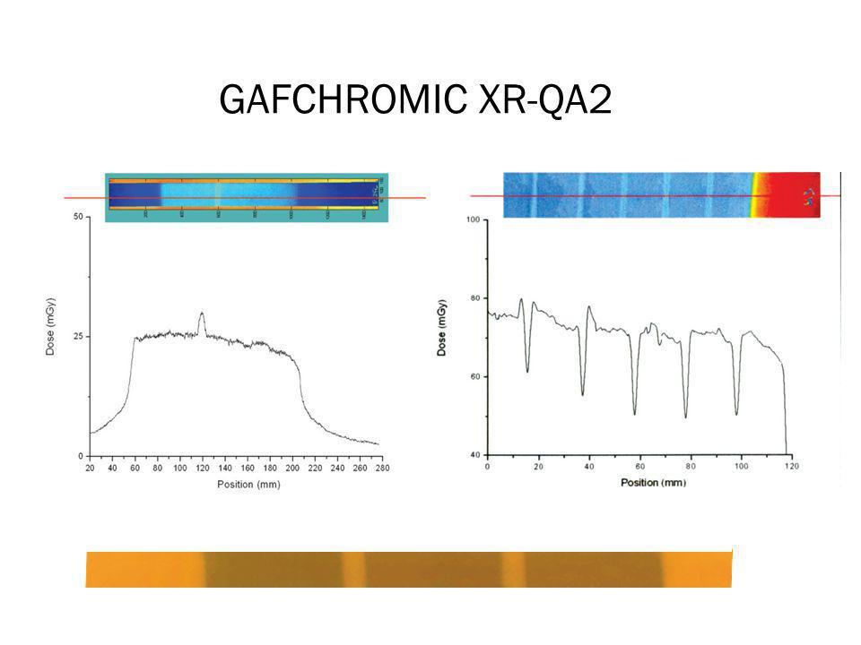 GAFCHROMIC XR-QA2