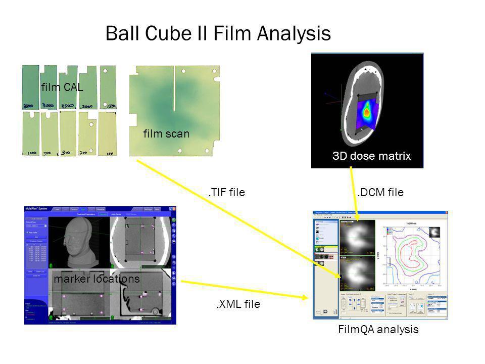 Ball Cube II Film Analysis 3D dose matrix marker locations film scan film CAL.XML file.DCM file.TIF file FilmQA analysis