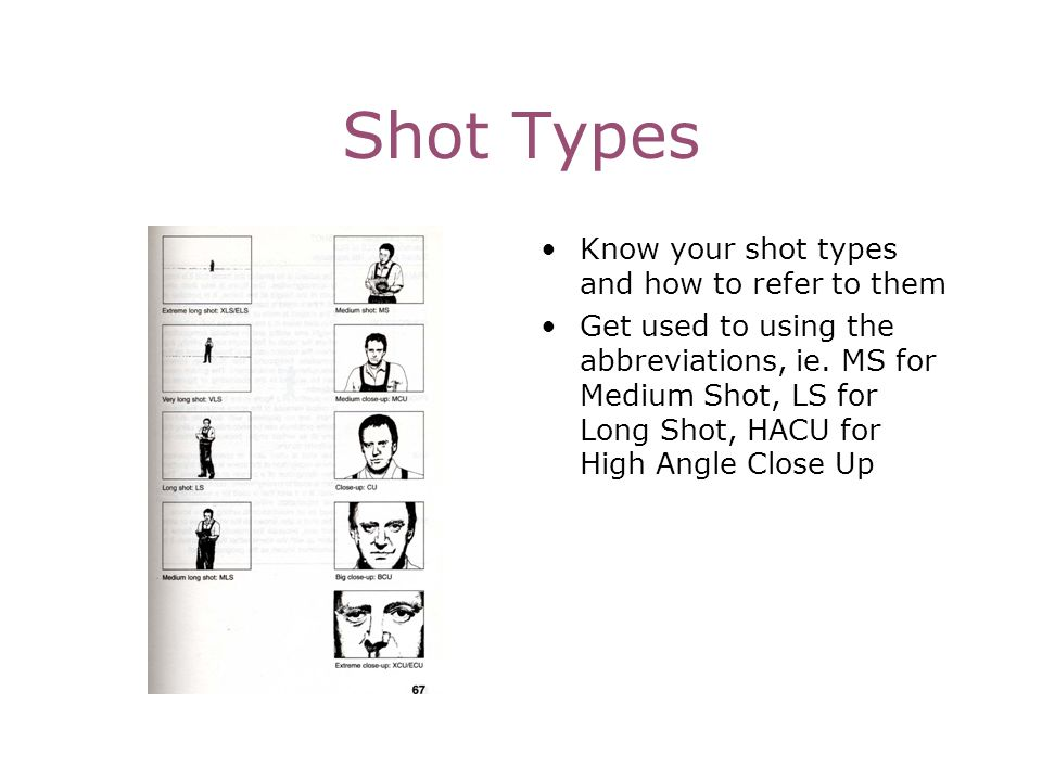 Shot Types Know your shot types and how to refer to them Get used to using the abbreviations, ie.