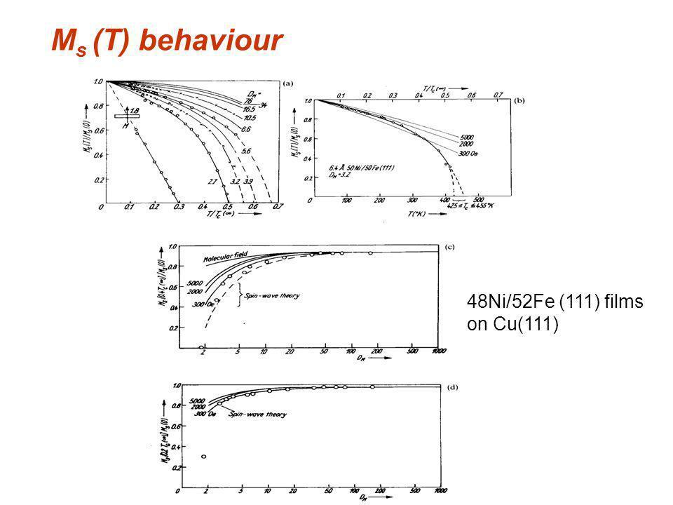 M s (T) behaviour 48Ni/52Fe (111) films on Cu(111)
