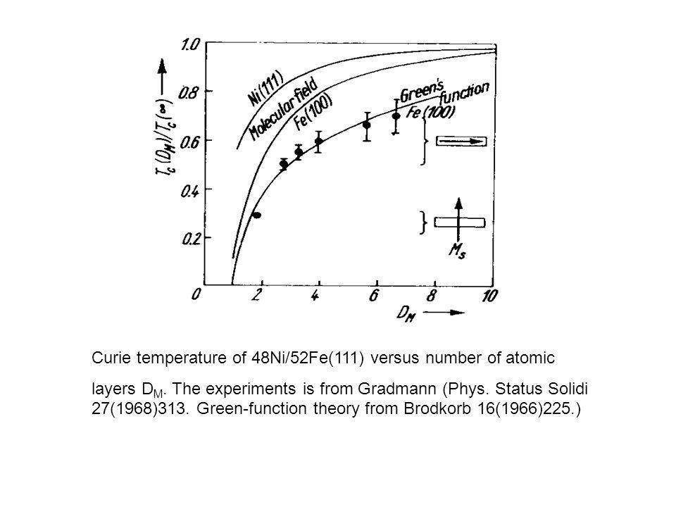 Curie temperature of 48Ni/52Fe(111) versus number of atomic layers D M. The experiments is from Gradmann (Phys. Status Solidi 27(1968)313. Green-funct