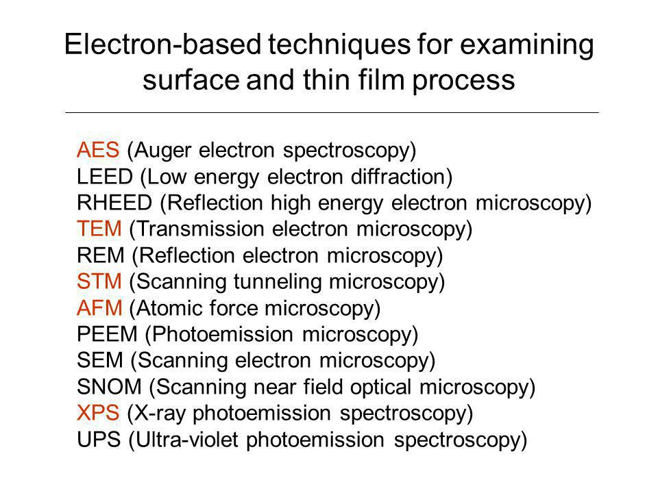 Electron-based techniques for examining surface and thin film process AES (Auger electron spectroscopy) LEED (Low energy electron diffraction) RHEED (