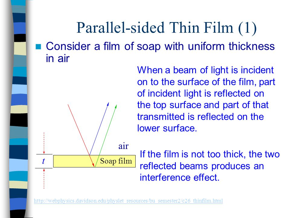 Parallel-sided Thin Film (1) Consider a film of soap with uniform thickness in air When a beam of light is incident on to the surface of the film, par