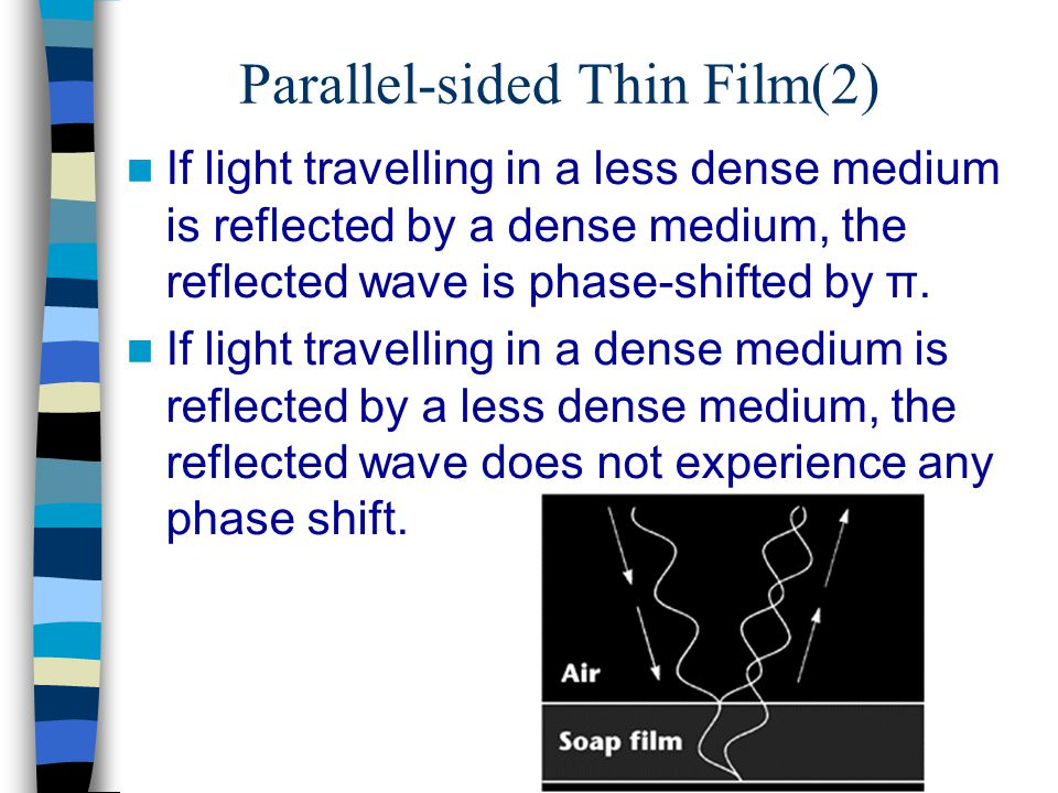 Parallel-sided Thin Film(2) If light travelling in a less dense medium is reflected by a dense medium, the reflected wave is phase-shifted by π. If li