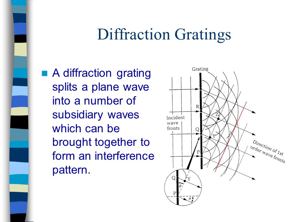 Diffraction Gratings A diffraction grating splits a plane wave into a number of subsidiary waves which can be brought together to form an interference