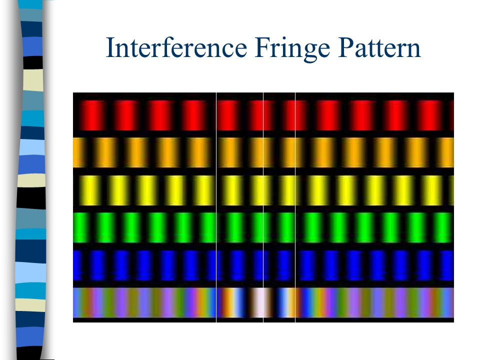 Interference Fringe Pattern