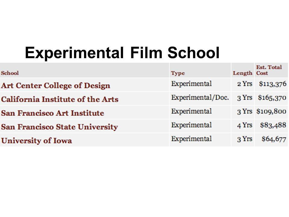 Experimental Film School