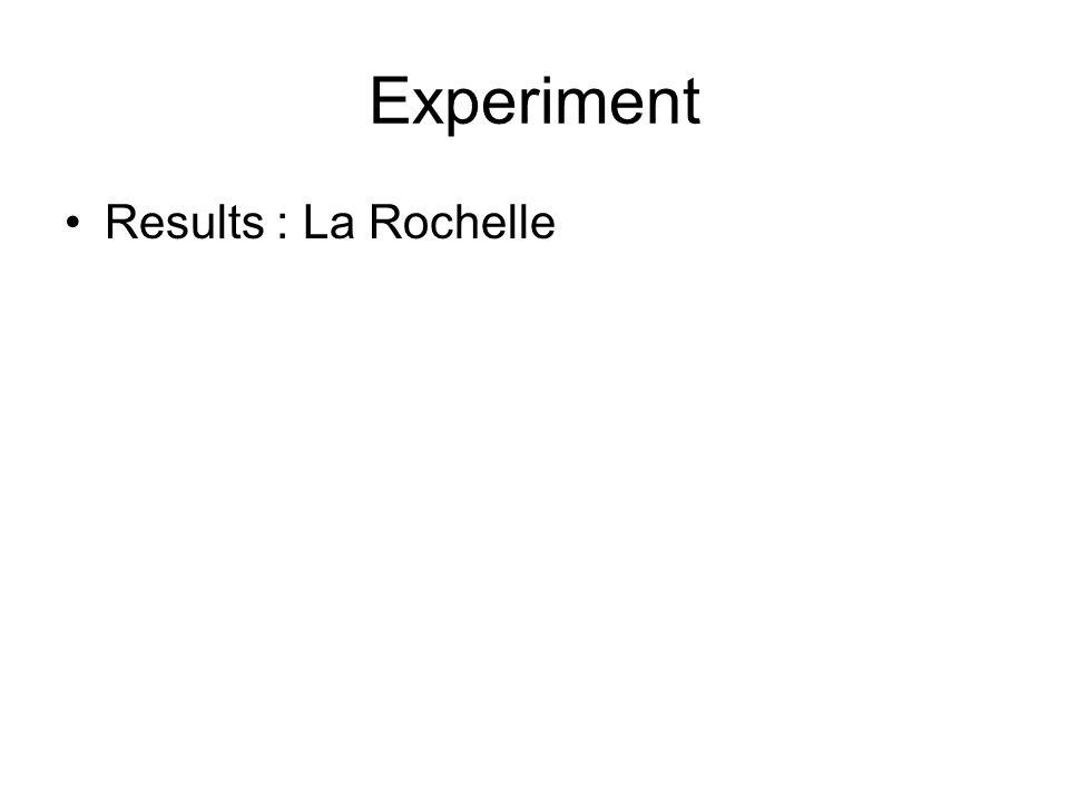 Experiment Results : La Rochelle