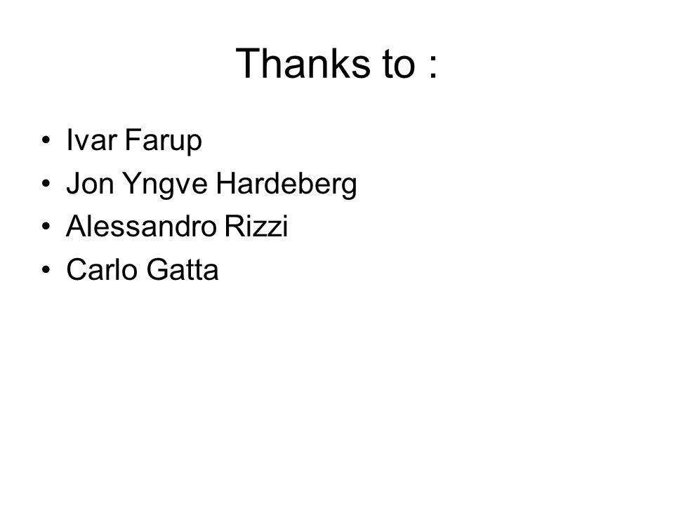 Thanks to : Ivar Farup Jon Yngve Hardeberg Alessandro Rizzi Carlo Gatta