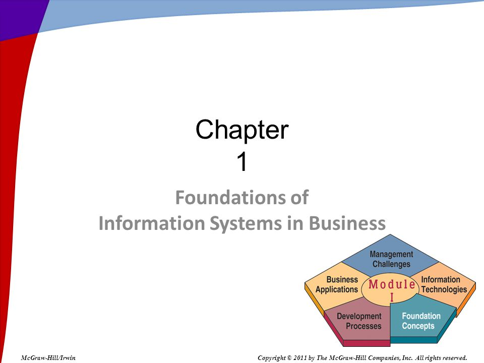 Foundations of Information Systems in Business Chapter 1 McGraw-Hill/IrwinCopyright © 2011 by The McGraw-Hill Companies, Inc.