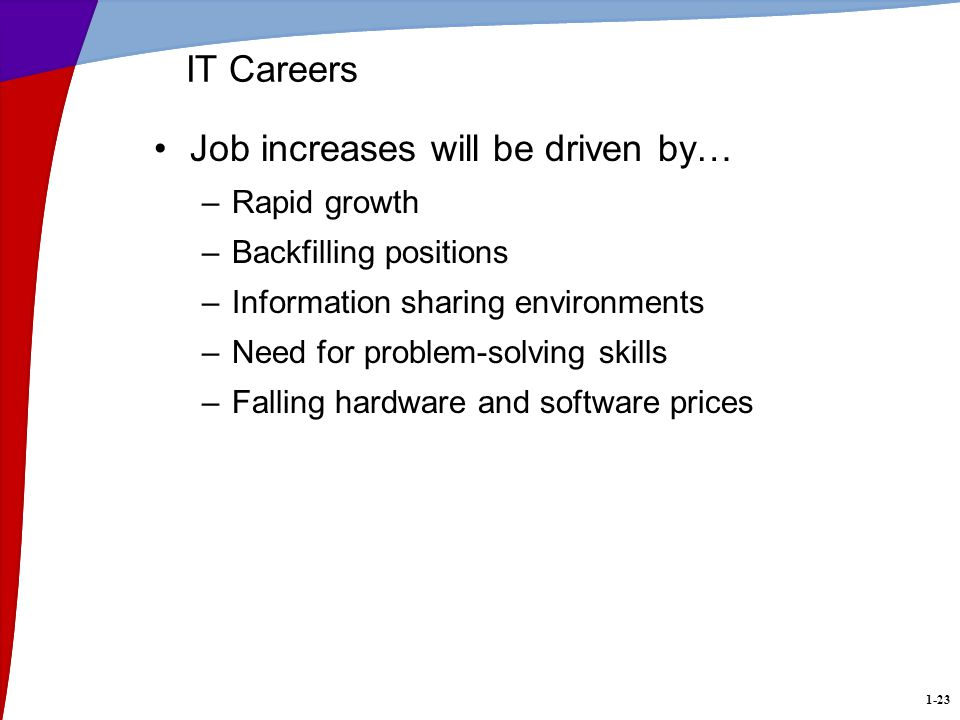 1-23 IT Careers Job increases will be driven by… –Rapid growth –Backfilling positions –Information sharing environments –Need for problem-solving skills –Falling hardware and software prices