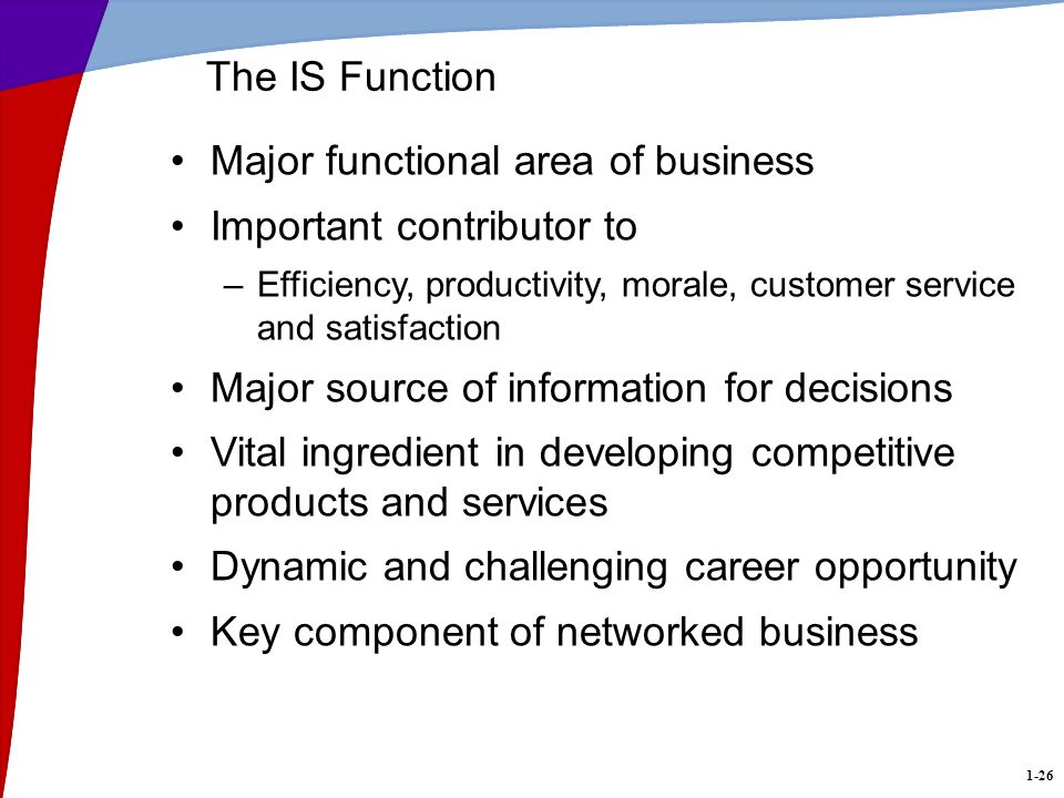 1-26 The IS Function Major functional area of business Important contributor to –Efficiency, productivity, morale, customer service and satisfaction Major source of information for decisions Vital ingredient in developing competitive products and services Dynamic and challenging career opportunity Key component of networked business
