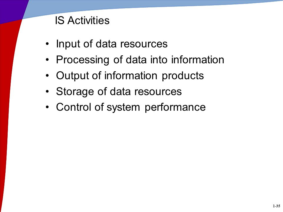 1-35 IS Activities Input of data resources Processing of data into information Output of information products Storage of data resources Control of system performance