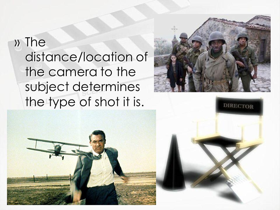Types of Film Shots »Extreme long shot »Long shot »Full shot »Medium shot »Close-up »Extreme close-up »Extreme long shot »Long shot »Full shot »Medium shot »Close-up »Extreme close-up