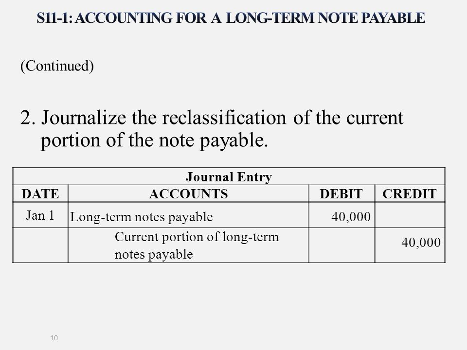 (Continued) 2. Journalize the reclassification of the current portion of the note payable. 10 Journal Entry DATE ACCOUNTS DEBITCREDIT Jan 1 Long-term