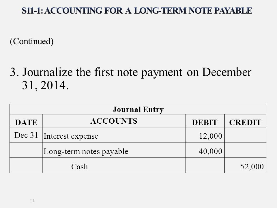 (Continued) 3.Journalize the first note payment on December 31, 2014.