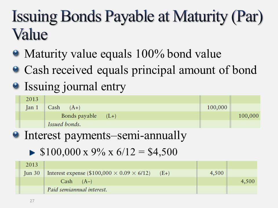 27 Maturity value equals 100% bond value Cash received equals principal amount of bond Issuing journal entry Interest payments–semi-annually $100,000 x 9% x 6/12 = $4,500