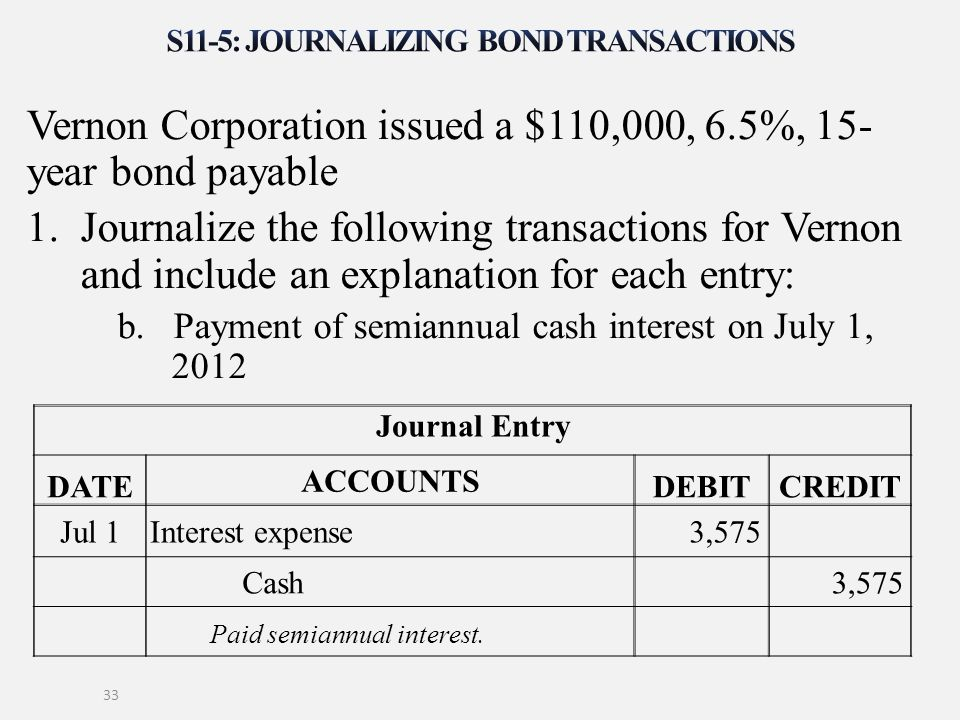Vernon Corporation issued a $110,000, 6.5%, 15- year bond payable 1.Journalize the following transactions for Vernon and include an explanation for ea