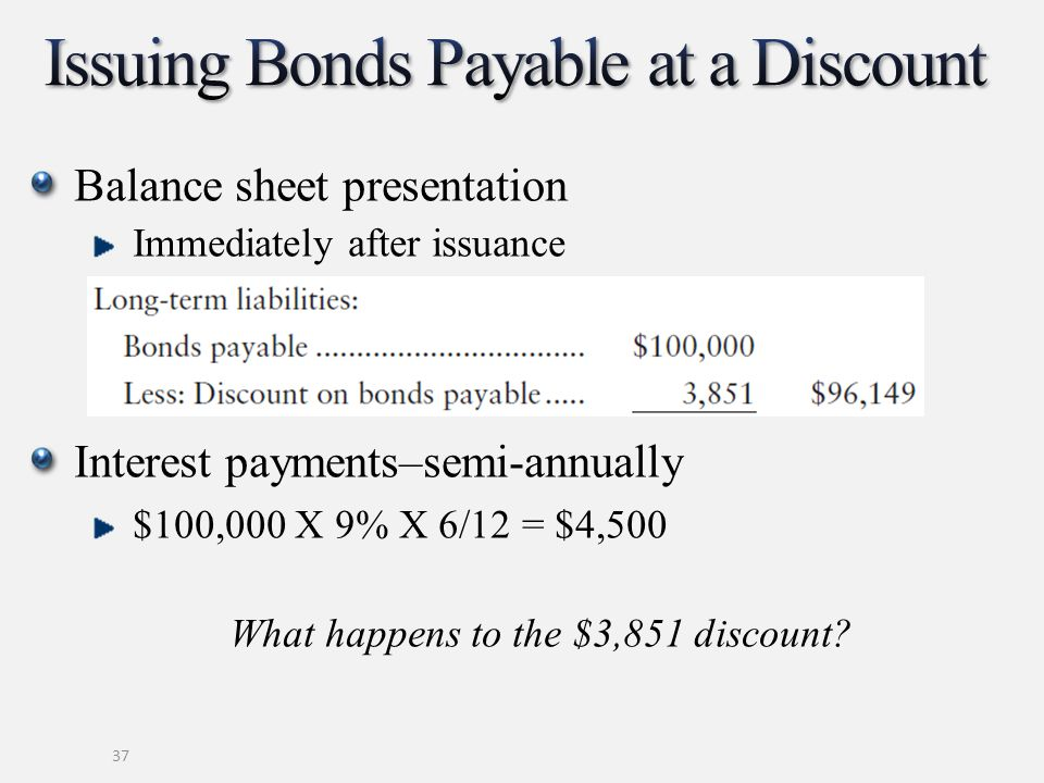 37 Balance sheet presentation Immediately after issuance Interest payments–semi-annually $100,000 X 9% X 6/12 = $4,500 What happens to the $3,851 disc