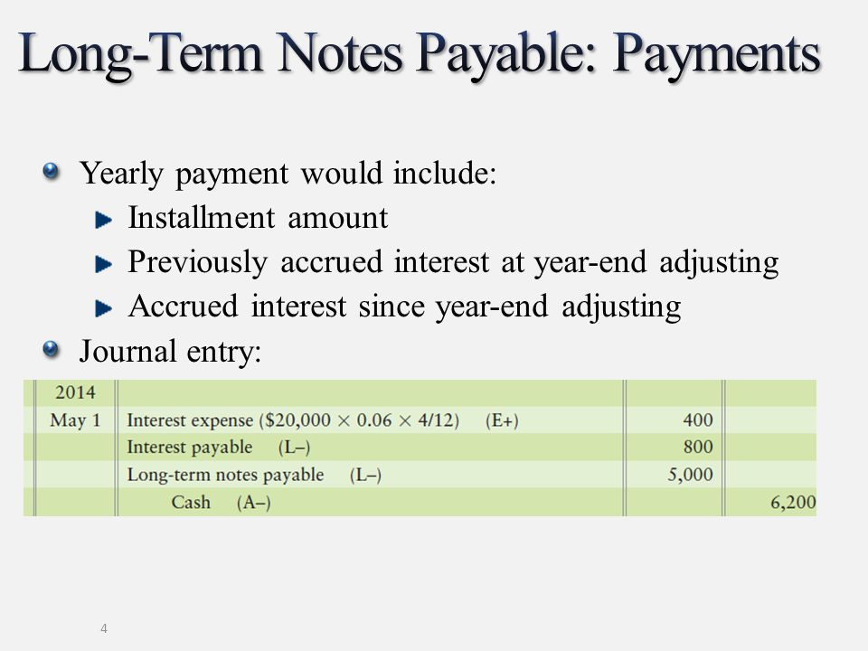 Yearly payment would include: Installment amount Previously accrued interest at year-end adjusting Accrued interest since year-end adjusting Journal e