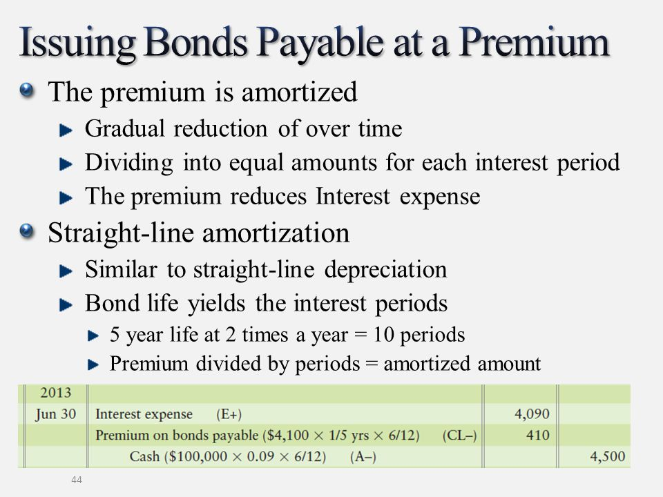 44 The premium is amortized Gradual reduction of over time Dividing into equal amounts for each interest period The premium reduces Interest expense Straight-line amortization Similar to straight-line depreciation Bond life yields the interest periods 5 year life at 2 times a year = 10 periods Premium divided by periods = amortized amount