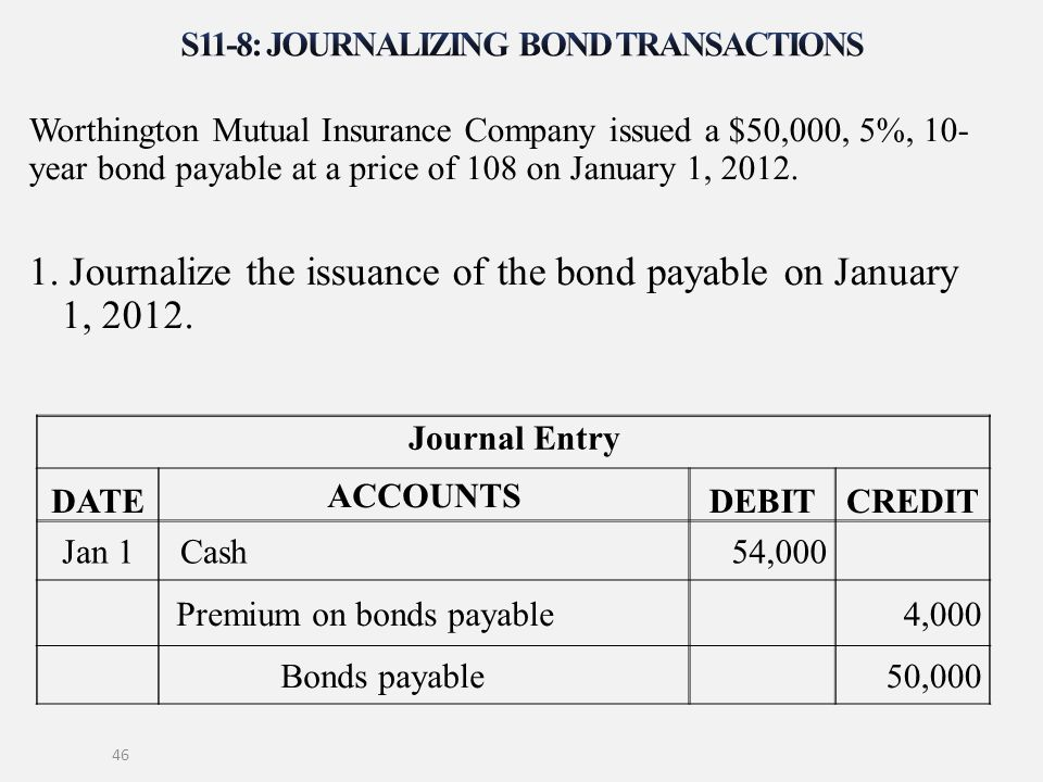 Worthington Mutual Insurance Company issued a $50,000, 5%, 10- year bond payable at a price of 108 on January 1, 2012.