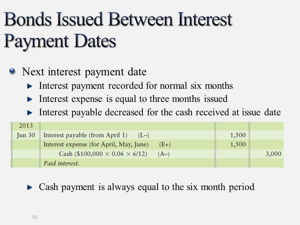 Next interest payment date Interest payment recorded for normal six months Interest expense is equal to three months issued Interest payable decreased