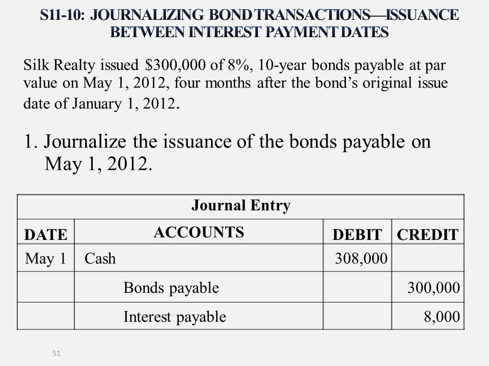 Silk Realty issued $300,000 of 8%, 10-year bonds payable at par value on May 1, 2012, four months after the bonds original issue date of January 1, 2012.