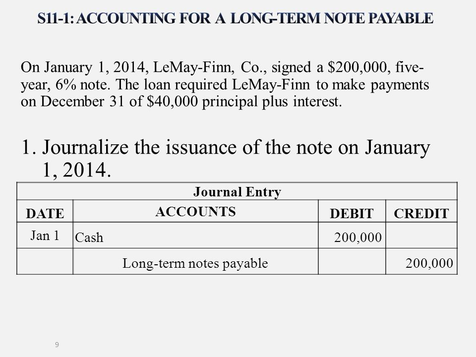 On January 1, 2014, LeMay-Finn, Co., signed a $200,000, five- year, 6% note.