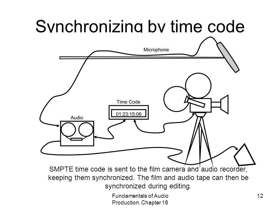 Fundamentals of Audio Production. Chapter 16 12 Synchronizing by time code SMPTE time code is sent to the film camera and audio recorder, keeping them
