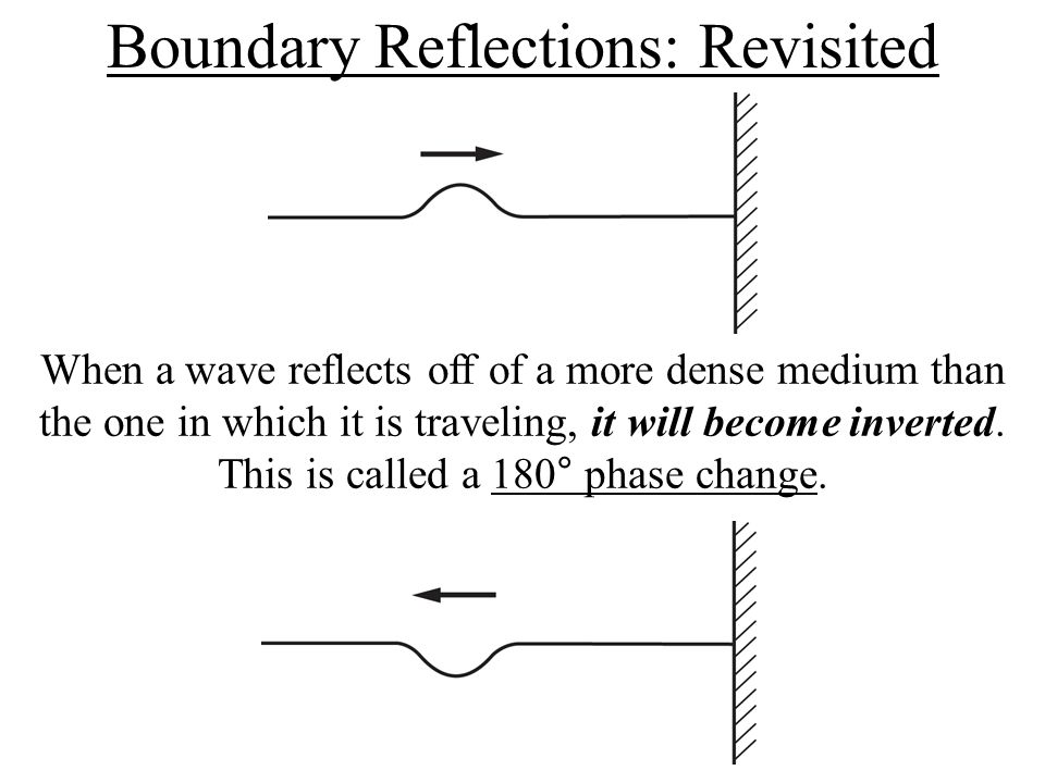 Boundary Reflections: Revisited When a wave reflects off of a more dense medium than the one in which it is traveling, it will become inverted. This i