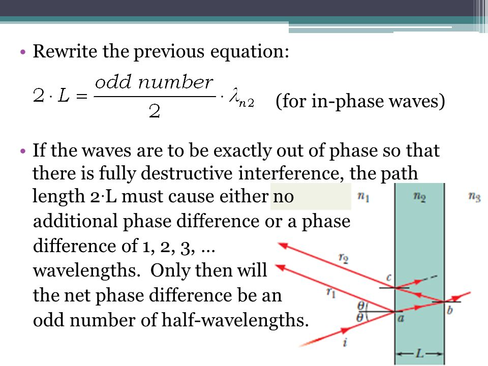 Rewrite the previous equation: (for in-phase waves) If the waves are to be exactly out of phase so that there is fully destructive interference, the p