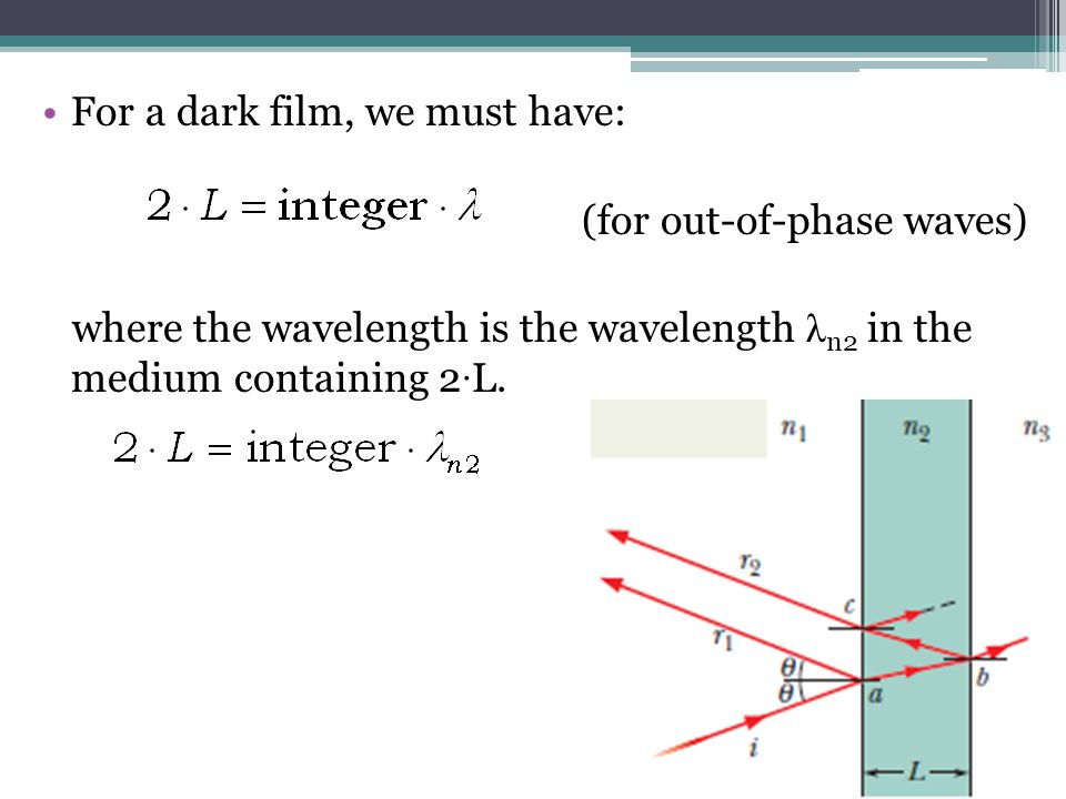For a dark film, we must have: (for out-of-phase waves) where the wavelength is the wavelength λ n2 in the medium containing 2 · L.