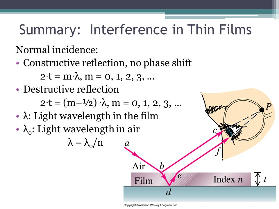 Summary: Interference in Thin Films Normal incidence: Constructive reflection, no phase shift 2 · t = m · λ, m = 0, 1, 2, 3,... Destructive reflection