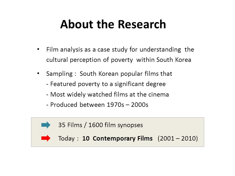 About the Research 35 Films / 1600 film synopses Today : 10 Contemporary Films (2001 – 2010) Film analysis as a case study for understanding the cultu