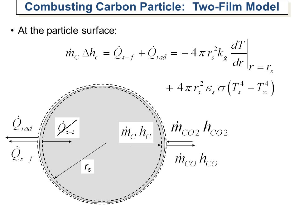 Combusting Carbon Particle: Two-Film Model rsrs At the particle surface: