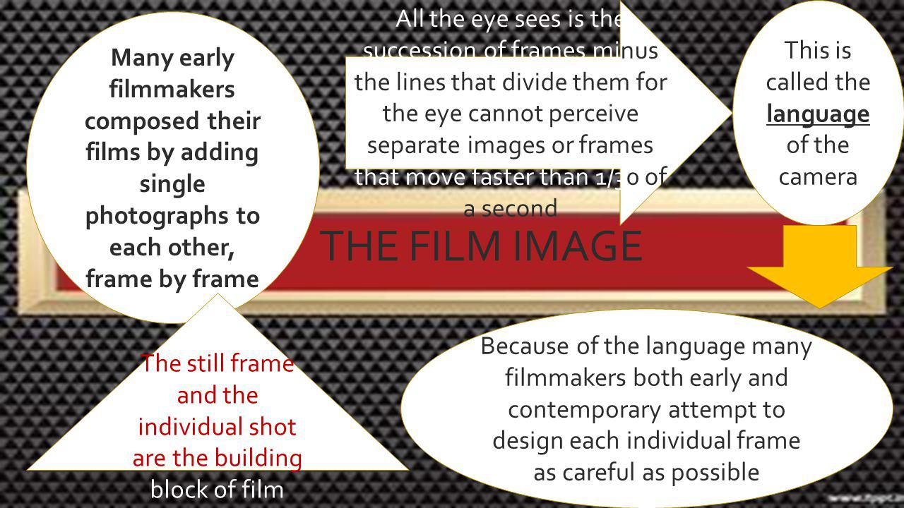THE FILM IMAGE Many early filmmakers composed their films by adding single photographs to each other, frame by frame All the eye sees is the successio