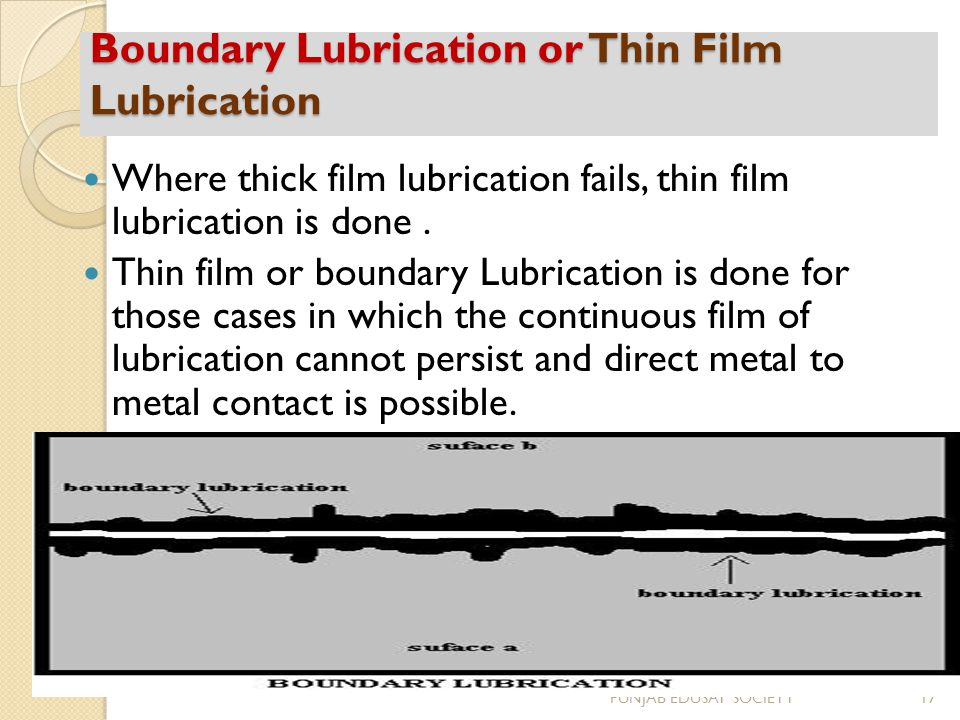 Boundary Lubrication or Thin Film Lubrication Where thick film lubrication fails, thin film lubrication is done. Thin film or boundary Lubrication is