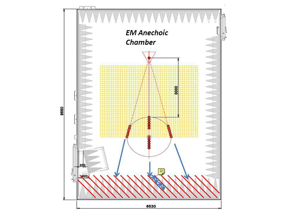 EM Anechoic Chamber