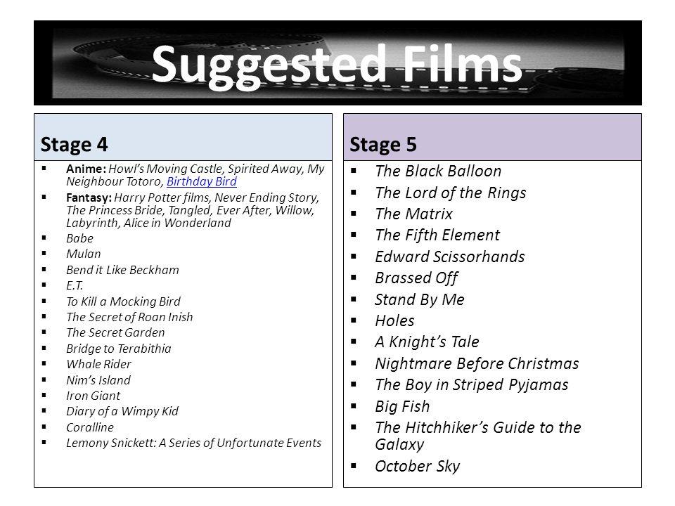 Suggested Films Stage 4 Anime: Howls Moving Castle, Spirited Away, My Neighbour Totoro, Birthday BirdBirthday Bird Fantasy: Harry Potter films, Never