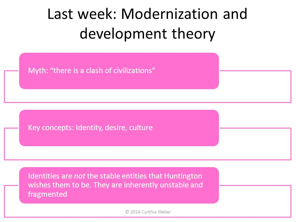 Last week: Modernization and development theory Myth: there is a clash of civilizationsKey concepts: Identity, desire, culture Identities are not the