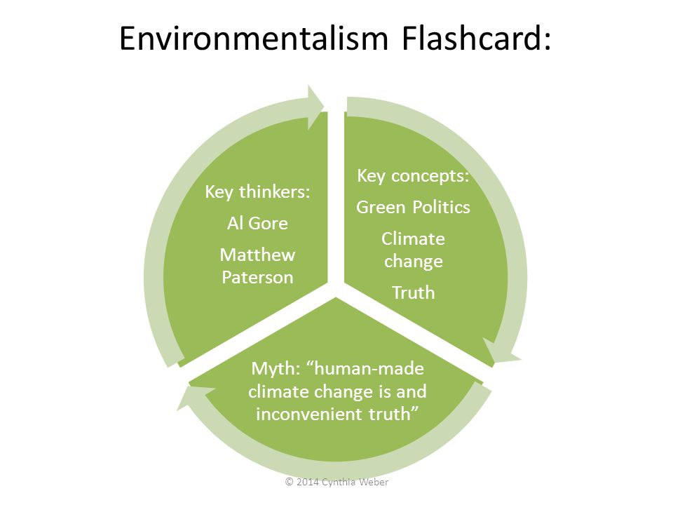 Environmentalism Flashcard: Key concepts: Green Politics Climate change Truth Myth: human-made climate change is and inconvenient truth Key thinkers: