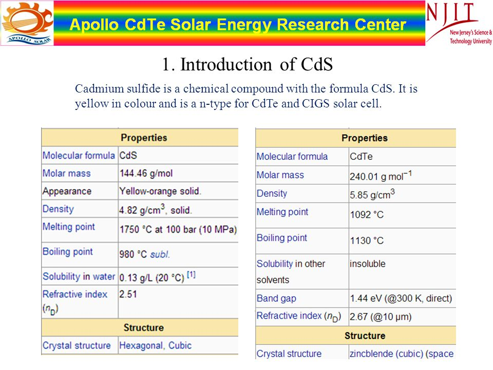Cadmium sulfide is a chemical compound with the formula CdS. It is yellow in colour and is a n-type for CdTe and CIGS solar cell. 1. Introduction of C