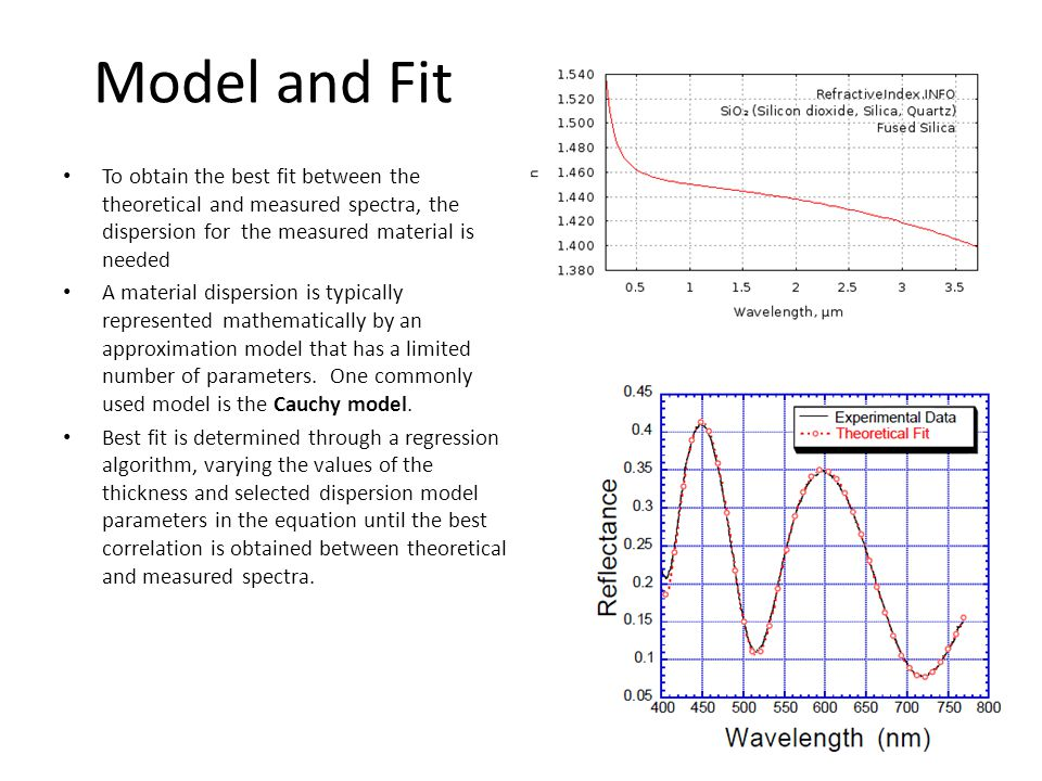Model and Fit To obtain the best fit between the theoretical and measured spectra, the dispersion for the measured material is needed A material dispersion is typically represented mathematically by an approximation model that has a limited number of parameters.