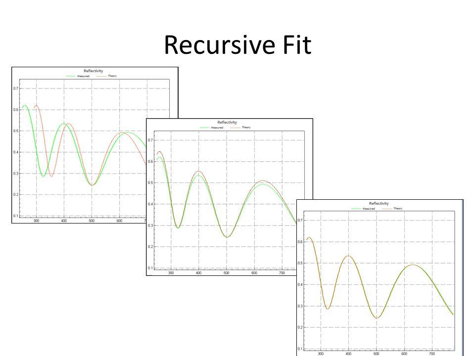 Recursive Fit