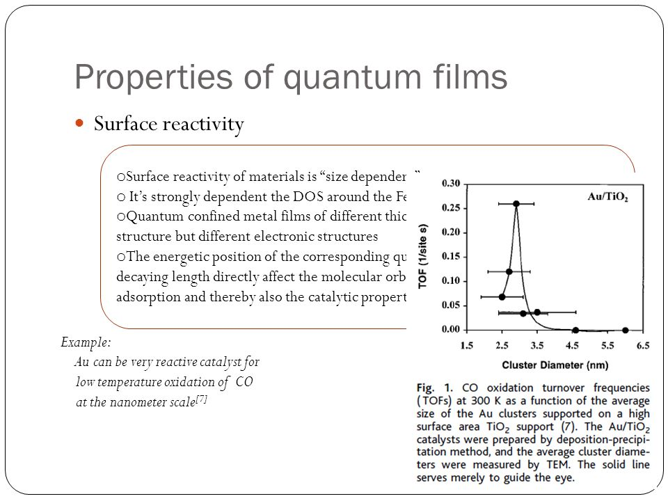 Properties of quantum films Surface reactivity o Surface reactivity of materials is size dependent o Its strongly dependent the DOS around the Fermi level o Quantum confined metal films of different thickness have the same surface structure but different electronic structures o The energetic position of the corresponding quantum well states and their decaying length directly affect the molecular orbital rehybridization upon adsorption and thereby also the catalytic properties.